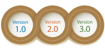 Innovation Enablement 3.0